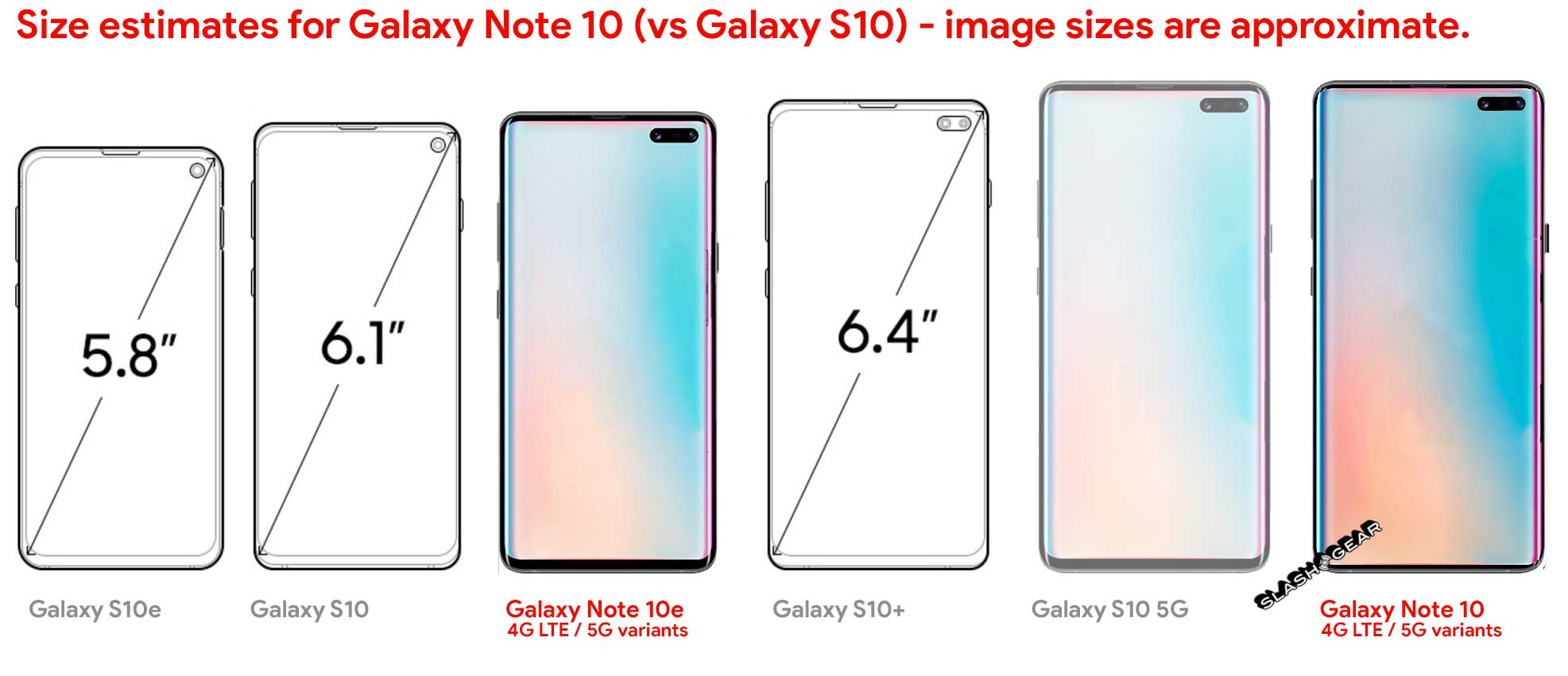 Note 10 size